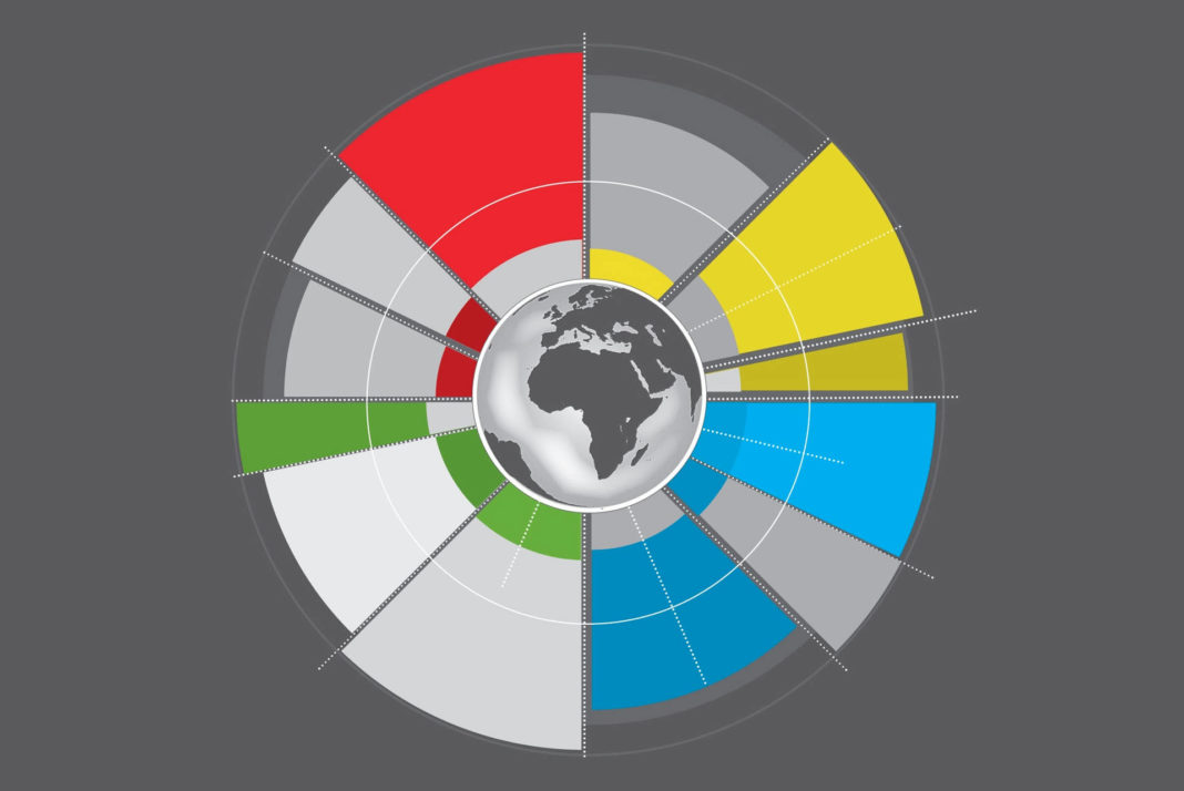 Trend Management Toolkit