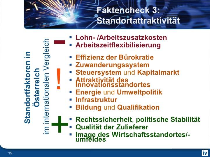 Österreichs Standortattraktivität im internationalen Vergleich