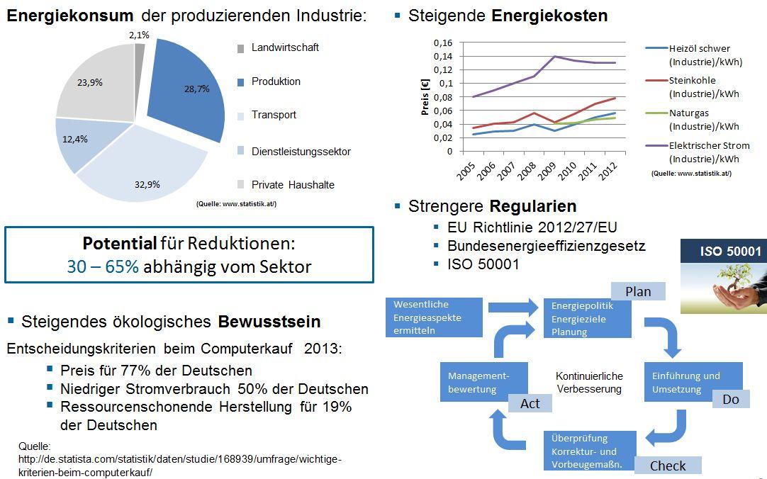 Rahmenbedingungen des Energiekonsums - DI Leobner