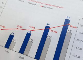 Kamingespräch GreenER Economy