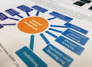 Konferenzbericht Ernährungsforum Eferding 2018